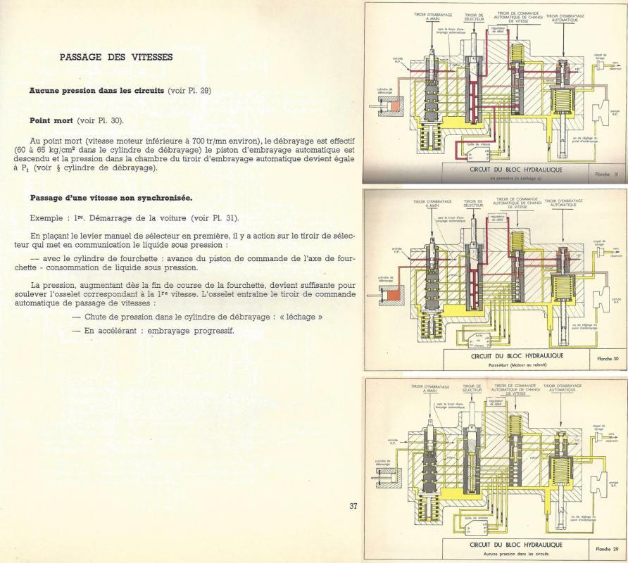 Circuits bloc hydraulique planches 29 30 31 vitesses ds 1er montage p37 p