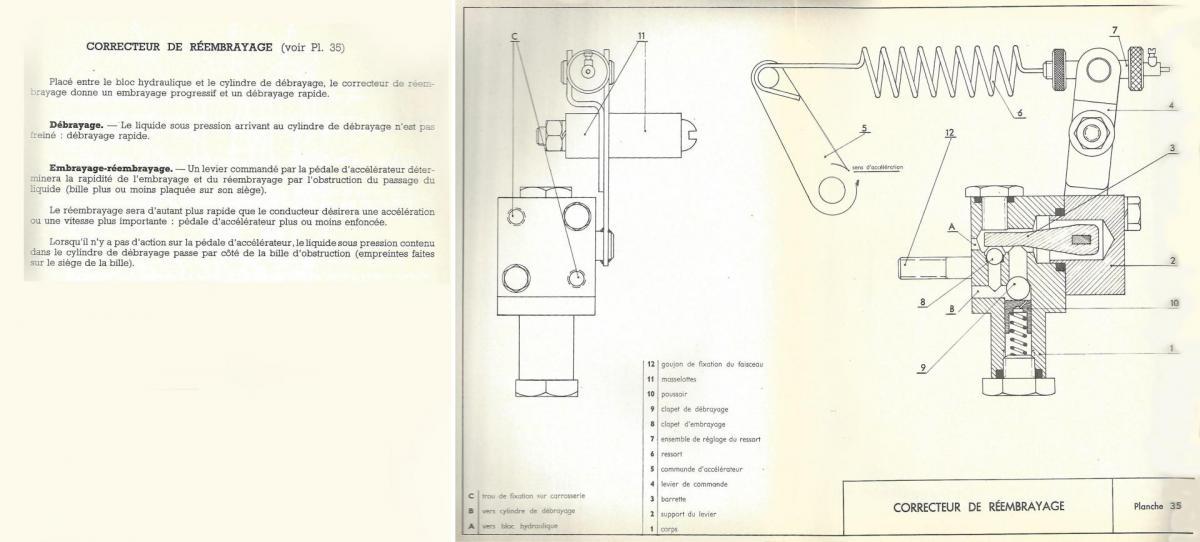 Fonction planche 35 correcteur embrayage vitesses ds 1er montage p