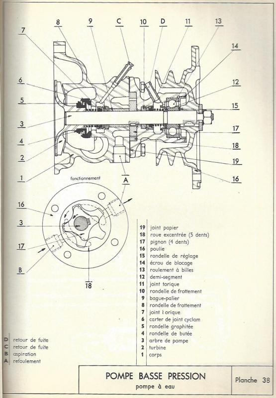 Fonction planche 38 ppe basse pression vitesses ds 1er montage 14
