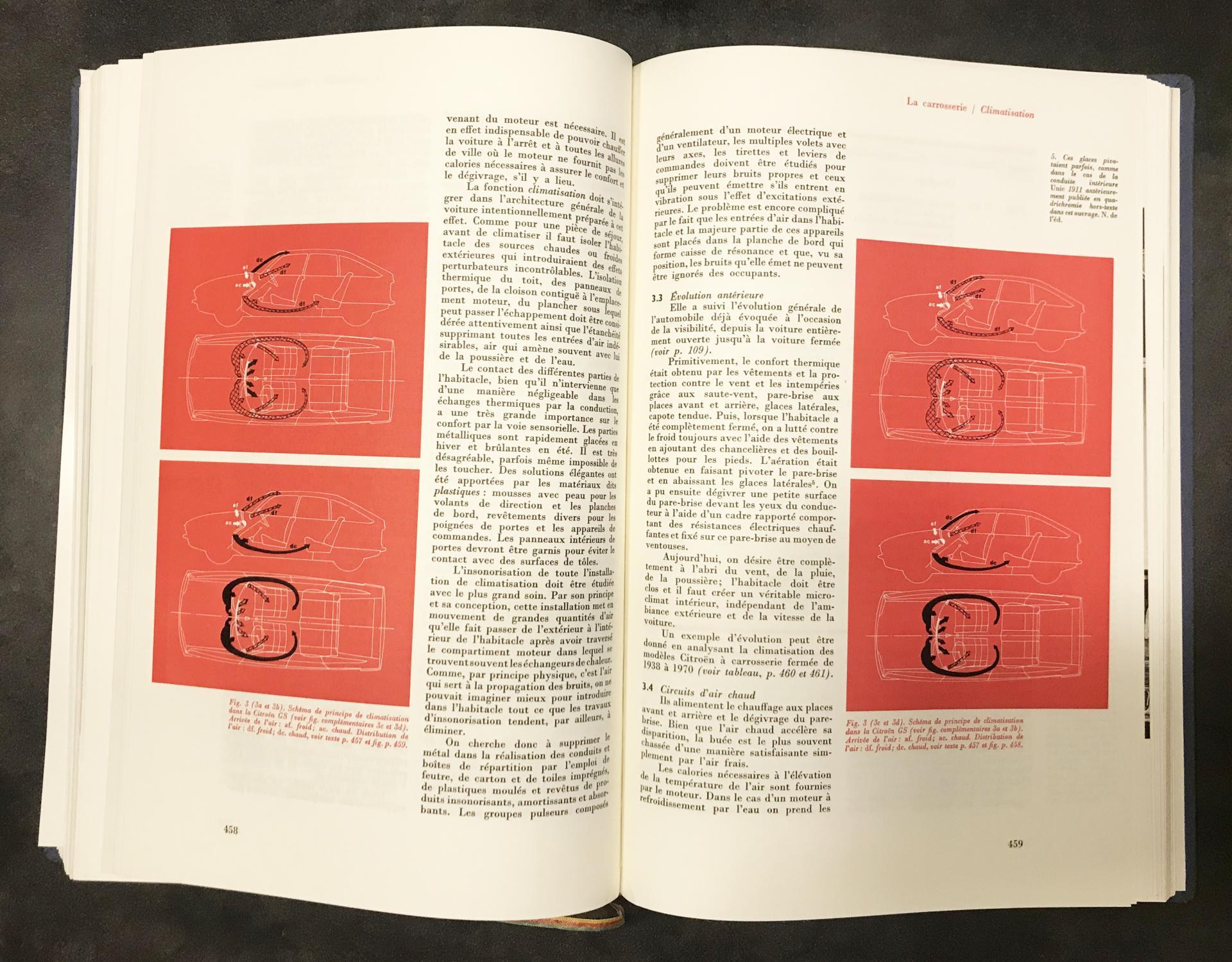 1971 Climatisation Citroën DS dans l'encyclopédie