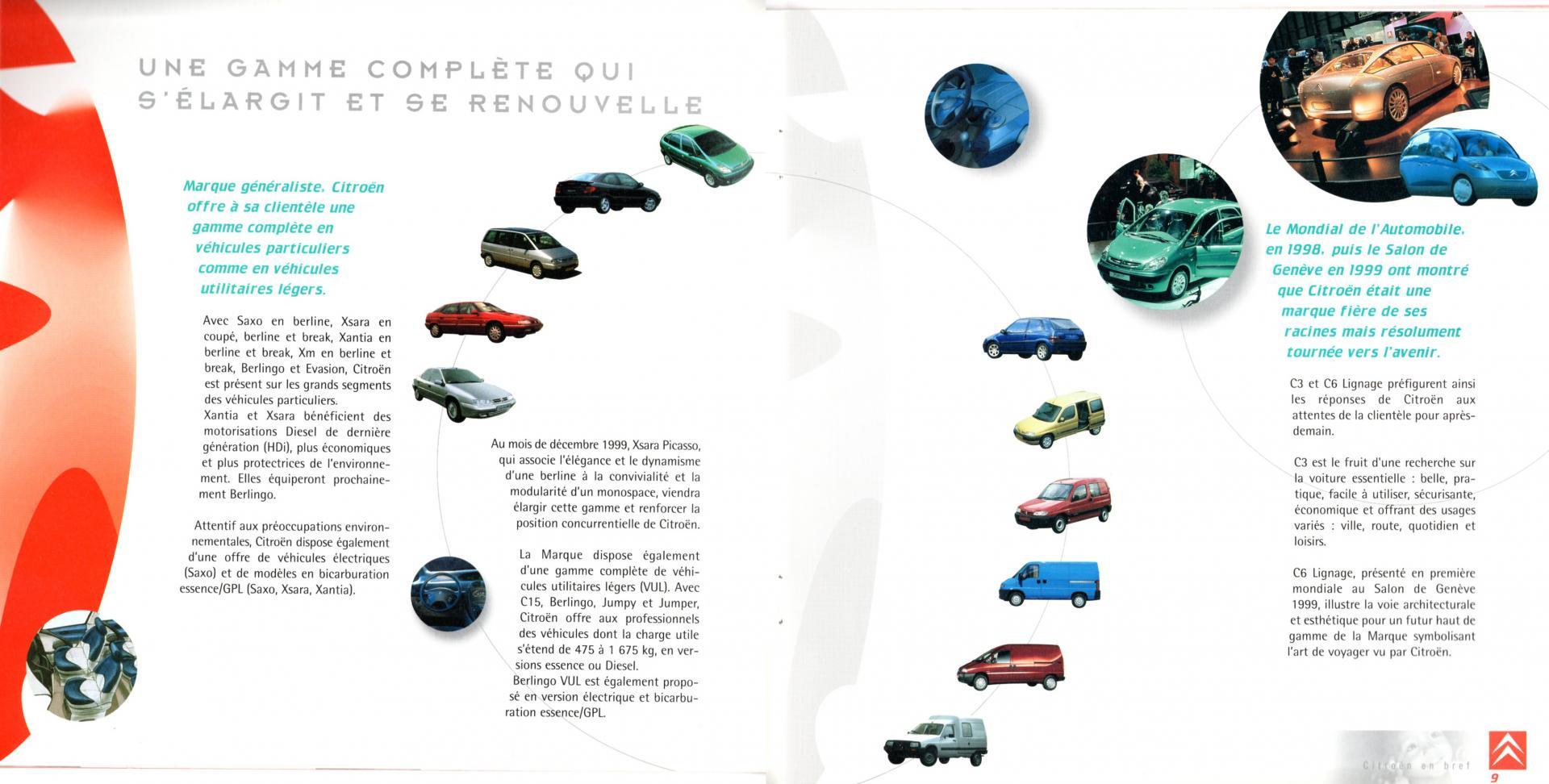 Image gamme Citroën 1999