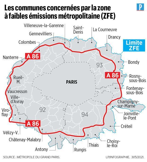 ZFE Métropole Grand Paris